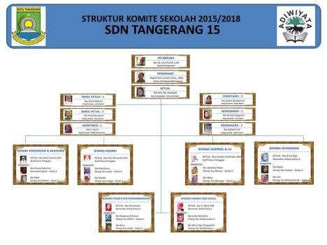 struktur komite